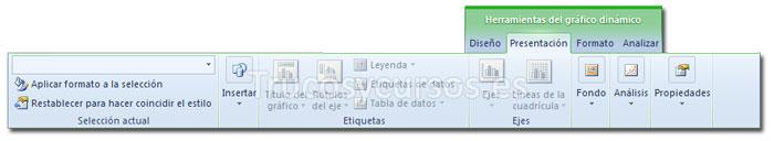 La ficha presentación de Herramientas de gráfico dinámico de la cinta de opciones Excel 2010