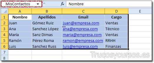 Hoja Excel con el rango A1:D6 seleccionado y con el nombre de MisContactos