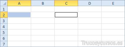 Las áreas seleccionadas en la hoja de Excel: Dos celdas (A2;C2)