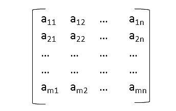 La matriz en Excel: matriz (a11,a12,...,a1n;a21,a22,...,a2n;...,...,...,...;am1,am2,...,amn)