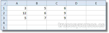 La matriz en Excel: Rango A1:C3 con matriz (3,5,6; 12,6,9; 5,7,9)
