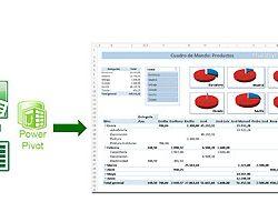 Qué hacer en Excel o en Power Pivot