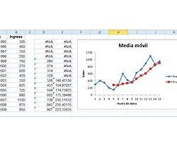 La media móvil en Excel