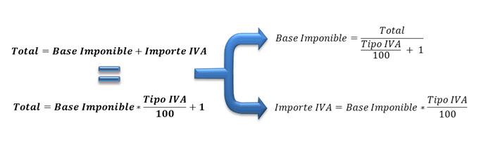 Despejar fórmulas sin saber matemáticas en Excel: Fórmula de la base imponible y del importe de IVA obtenida del total.