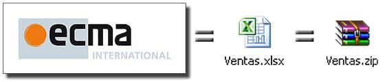 Anatomía de Excel, el interior del archivo .xlsx; Libro Excel = XML/ZIP=ECMA