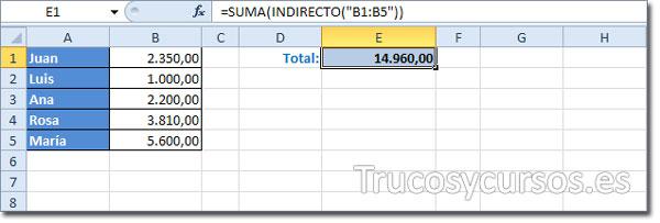 Referencia absoluta con funciones en Excel: Celda E1 con la suma de B1:B5