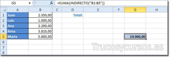 Referencia absoluta con funciones en Excel: Celda G5 con la suma de B1:B5