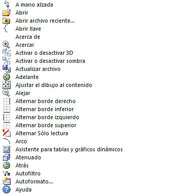 Comandos no disponibles en Excel: Icono, nombre del control Letra A