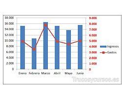 Gráfico con eje secundario en Excel