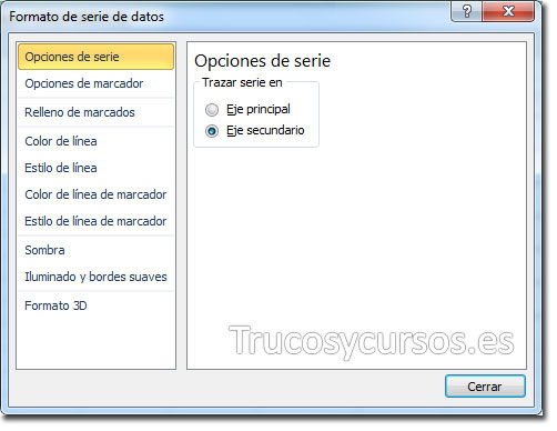 Ventana de formato de serie de datos con opción activada de eje secundario