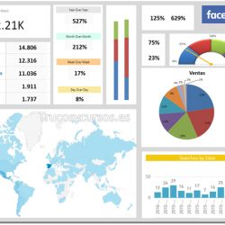 Analizar los datos de Facebook con Power BI en Excel