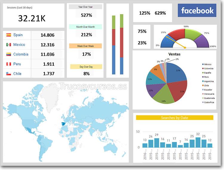 Informe para analizar los datos de Facebook con Power BI en Excel