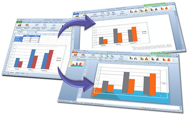 Gráfico Excel pegado en Word y PowerPoint
