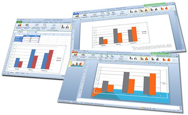 Gráfico Excel pegado con tema de destino en Word y PowerPoint