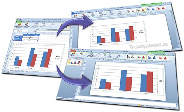 Gráfico Excel pegado con tema de origen y vinculado en Word y PowerPoint