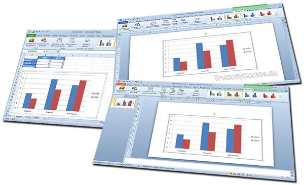 Gráfico Excel pegado como imagen en Word y PowerPoint