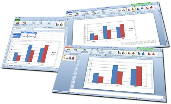 Gráfico Excel pegado con tema de origen en Word y PowerPoint