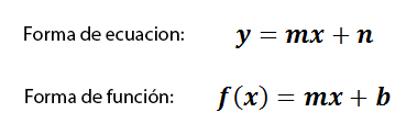 Gráfico líneal en Excel que representa la expresión anterior