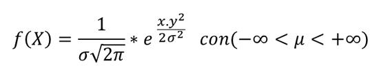 Ecuación para la distribución normal o campana de Gauss en Excel
