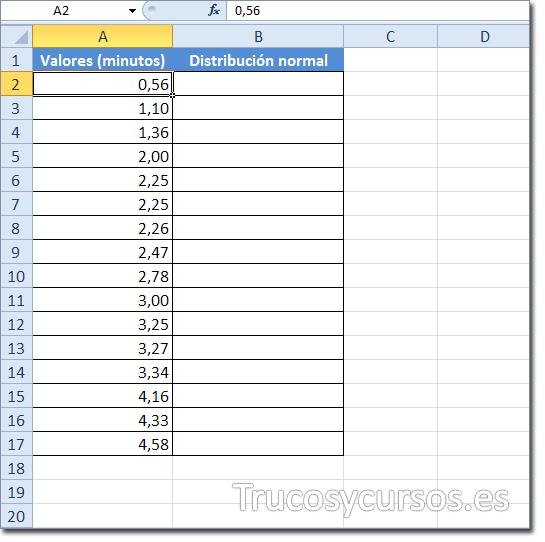 Hoja Excel con los valores ordenados para el cálculo de Gauss