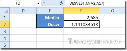 Celda F2 con función =DESVEST.M(A2:A17)