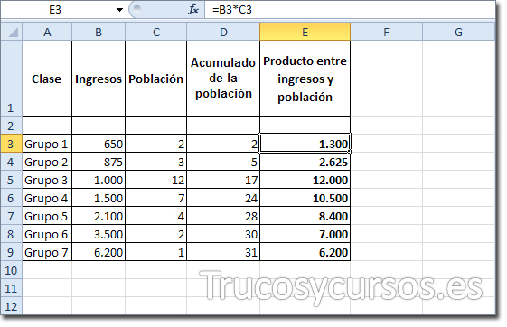 Columna E con el valor del producto entre ingresos y población