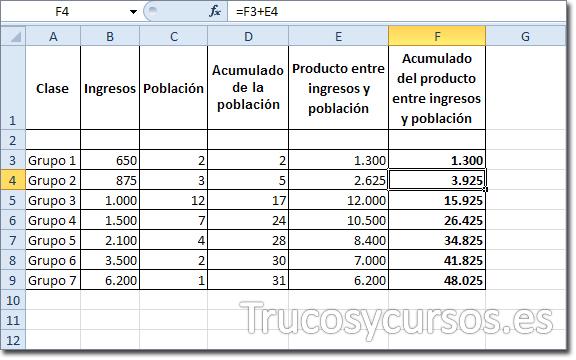 Columna F con el valor acumulado del producto entre ingresos y población