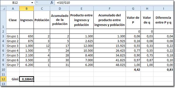 Hoja Excel con celda B12 con el valor Gini