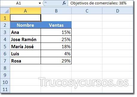Celda A1 de hoja Excel con el texto vbjetivos de comerciales: 38%, no visible en la celda