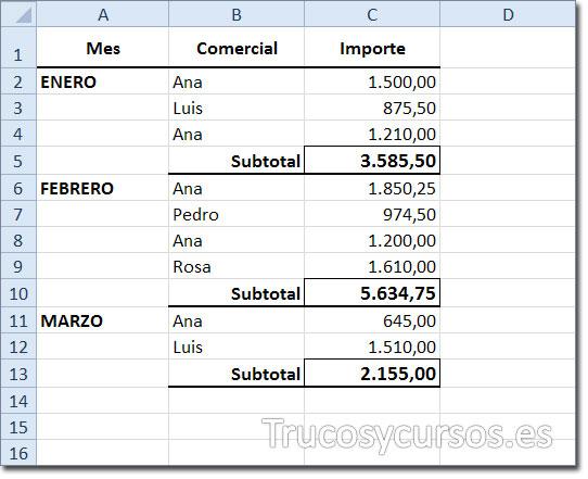 Hoja de Excel con los semitotales en celda C5, C10 y C13