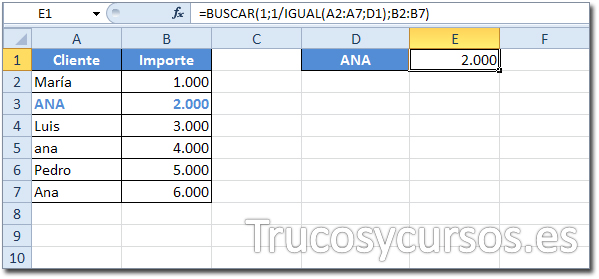 Hoja Excel: Celda E1 mostrando 2.000 para el valor de ANA (mayúsculas)
