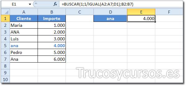 Hoja Excel: Celda E1 mostrando 4.000 para el valor de ana (minúsculas)