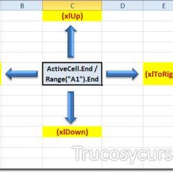 Ir a la última celda con datos o primera celda vacía en Excel