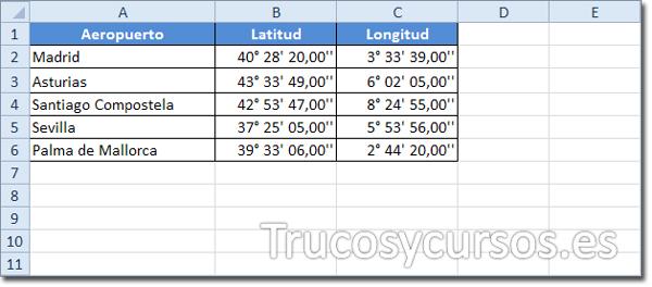 Rango B2:C6 con formato grados, minutos y segundos