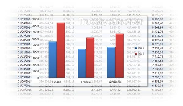 Imprimir sólo el gráfico de una hoja Excel