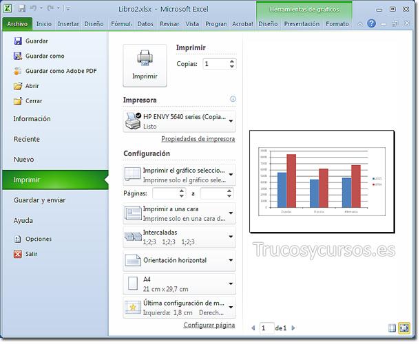 Vista previa de impresión de hoja Excel con el gráfico