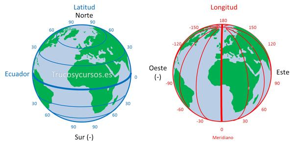 Convertir coordenadas GPS en Excel: Decimal - Sexagesimal