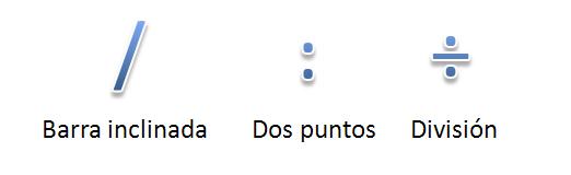 Símbolo de barra inclinada, dos puntos y división