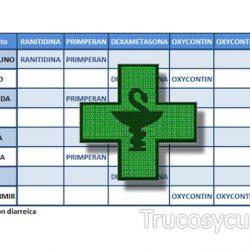 Plantilla administración de medicamentos Excel