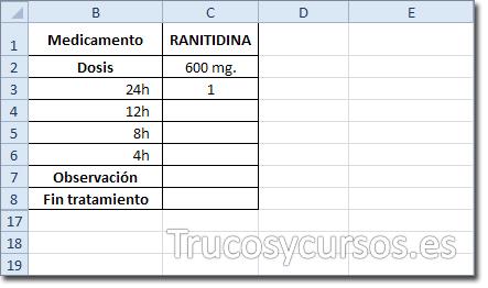 Rango C1:C8 con datos del medicamento