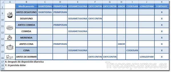 Plantilla administración de medicamentos Excel – Trucos y Cursos de ...