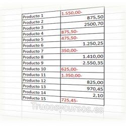 Números con signo negativo a la derecha en Excel