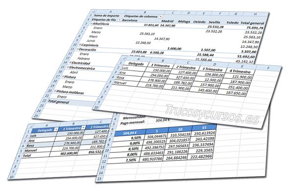Rango, Tabla de datos, Tabla de Excel y Tabla dinámica