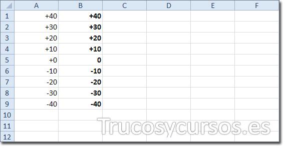 Rango A1:A9 con valores numéricos con signo + y -, excepto el cero