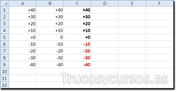Rango A1:A9 con valores numéricos con signo + y - (negativos con color rojo)