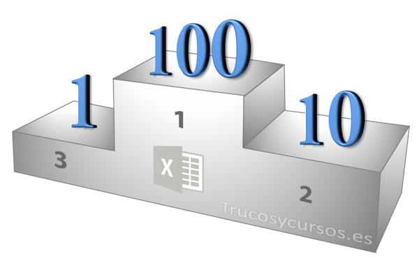 Los tres valores mayores en Excel