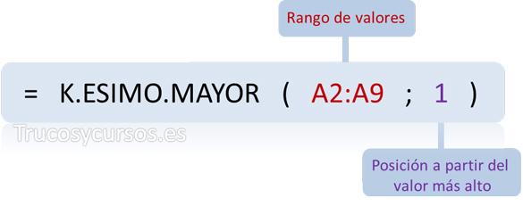 Función Excel: =K.ESIMO.MAYOR(A2:A9;1)