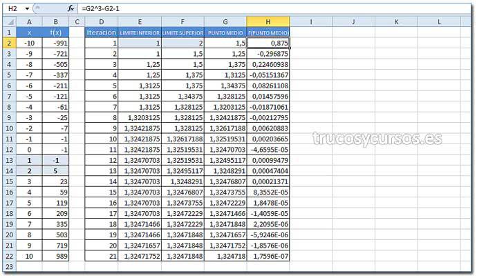 Método numérico Bisección en Excel: Celda H2 con fórmula =G2^3-G2-1