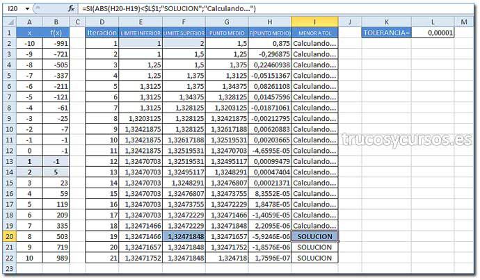 Método numérico Bisección en Excel: Celda I20 mostrando SOLUCIÓN (Valor 1,32471848, celda F20)