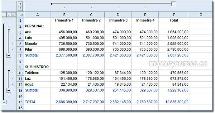 Copiar filas en esquemas en Excel: Esquema A1:F15, mostrando detalles